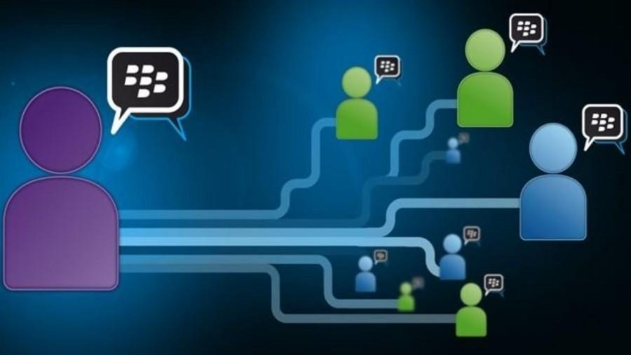 aplikasi blackberry